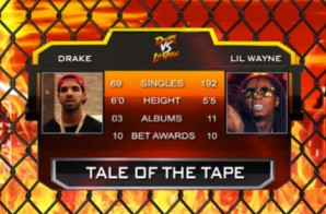 Hilarious Drake Vs Lil Wayne App Promo (Video)