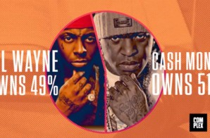 Combat Jack Decodes The Lil Wayne Vs. Cash Money Records Lawsuit (Video)